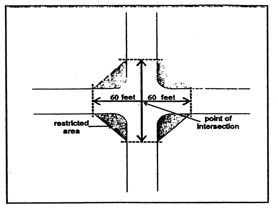 Chapter 15 - ZONING | Code of Ordinances | Beckley, WV