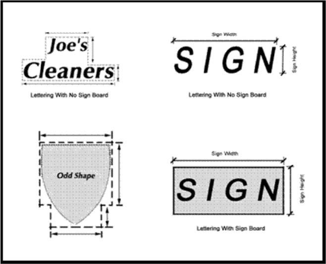 Article XI  - General Sign Regulations | Code of Ordinances | Kenner