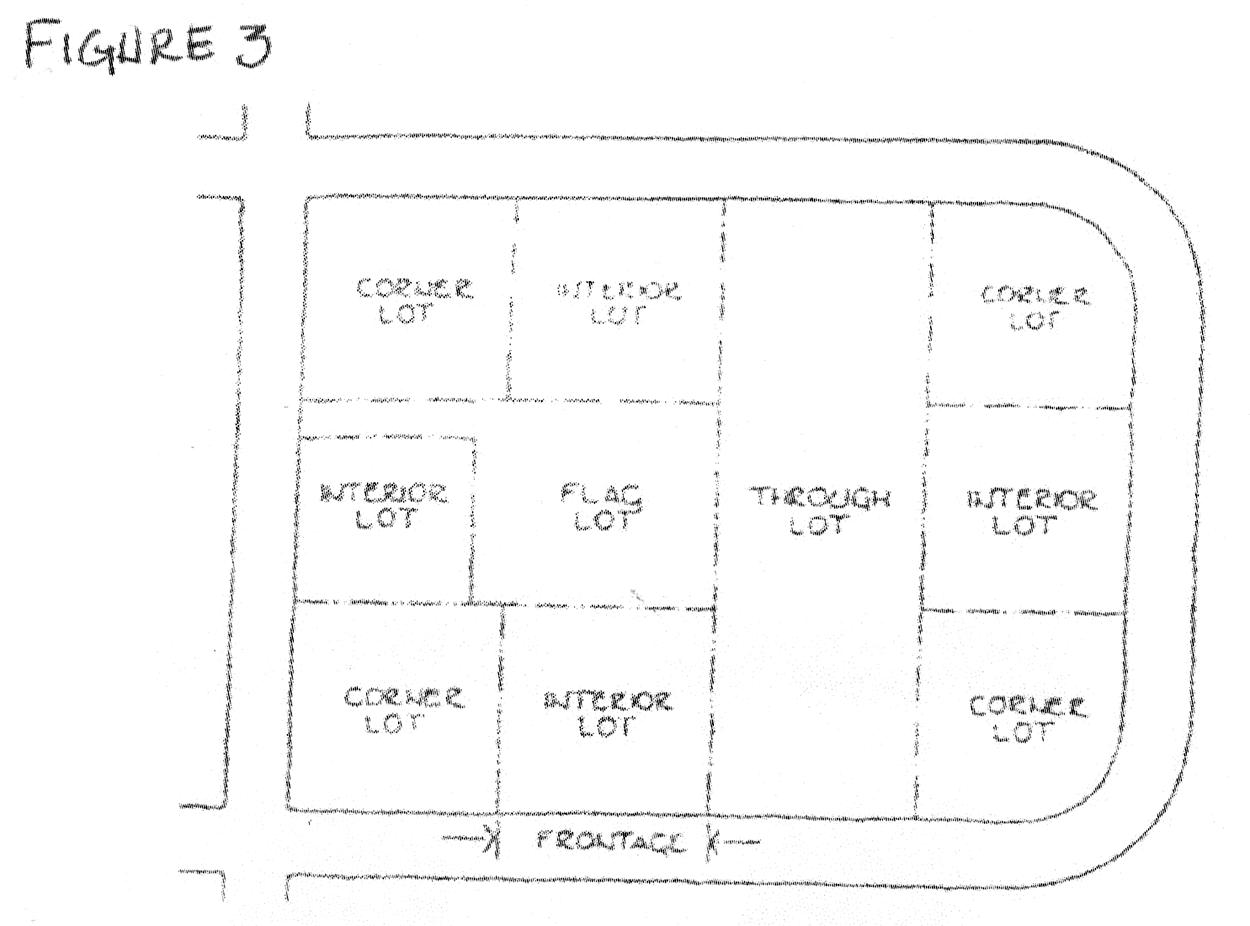 APPENDIX A - ZONING   Code of Ordinances   Meridian, MS