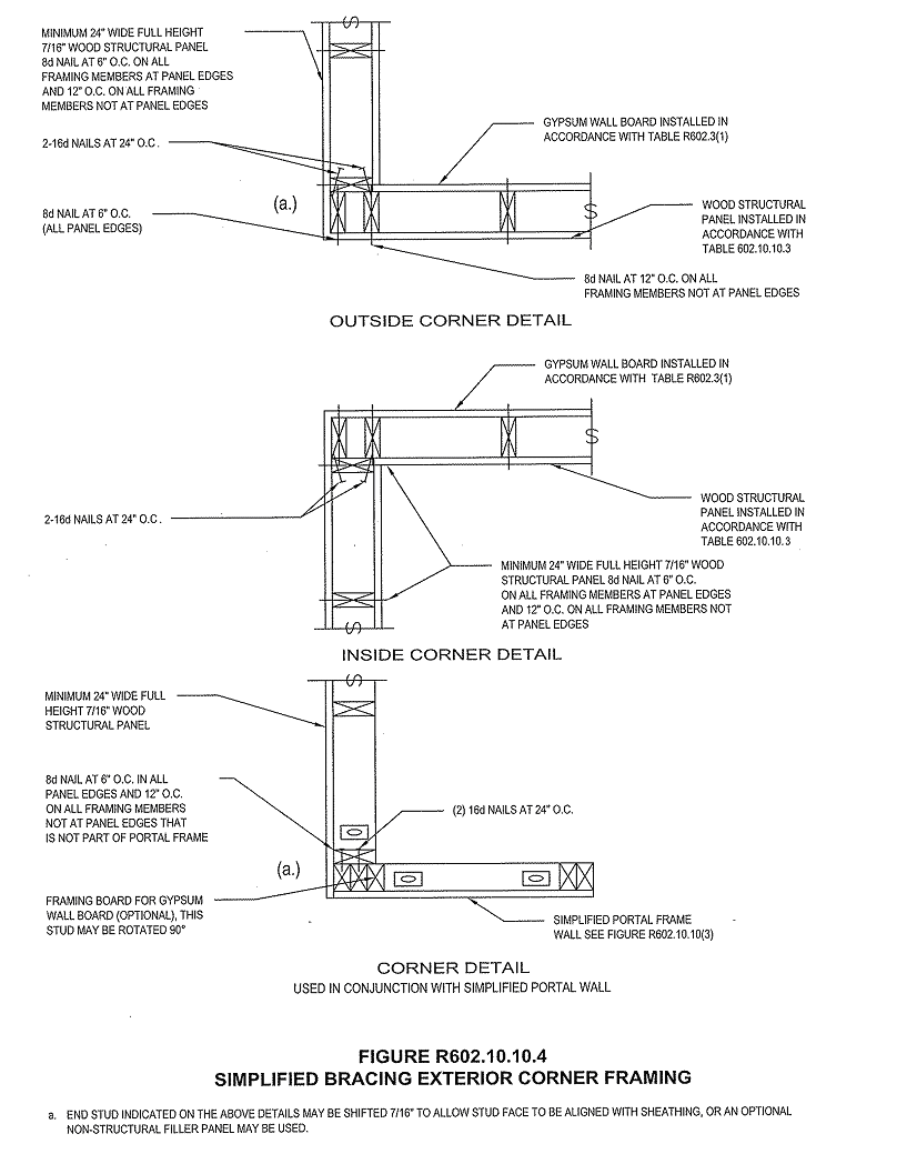 1960 Budger Mobile Home Wiring Diagram