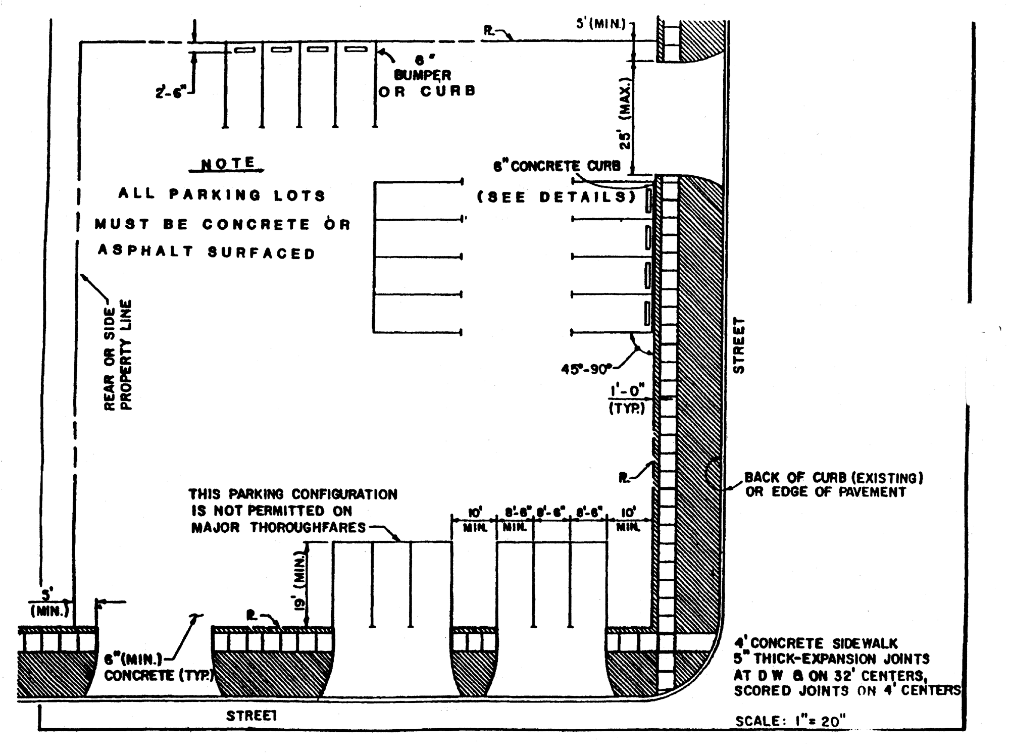 APPENDIX A - ST  CHARLES PARISH ZONING ORDINANCE OF 1981 | Code of
