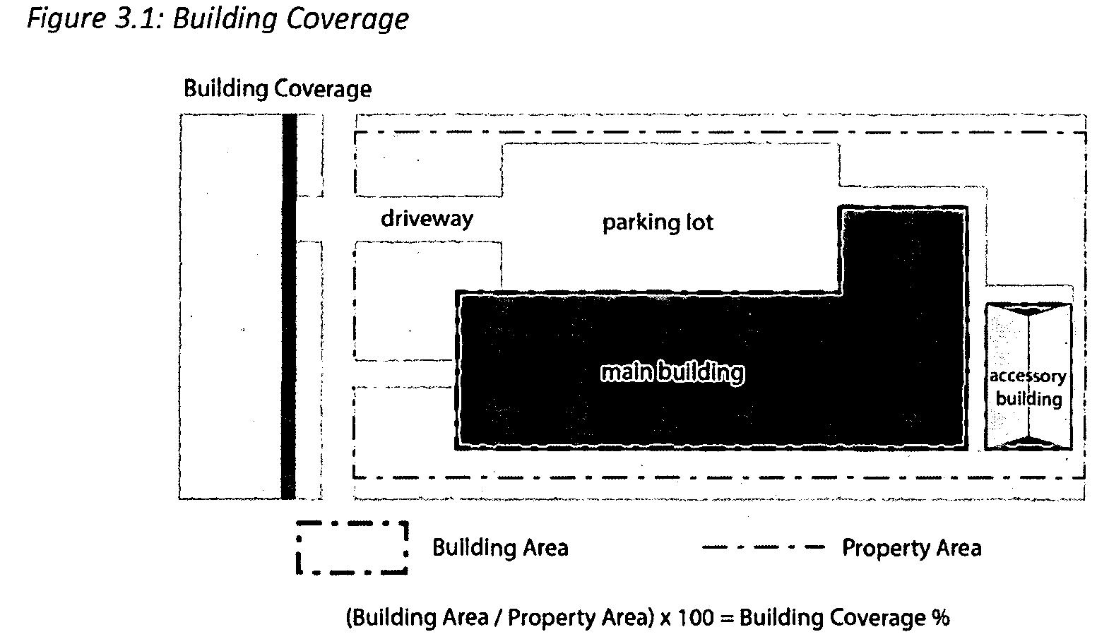 APPENDIX A - ST  CHARLES PARISH ZONING ORDINANCE OF 1981   Code of