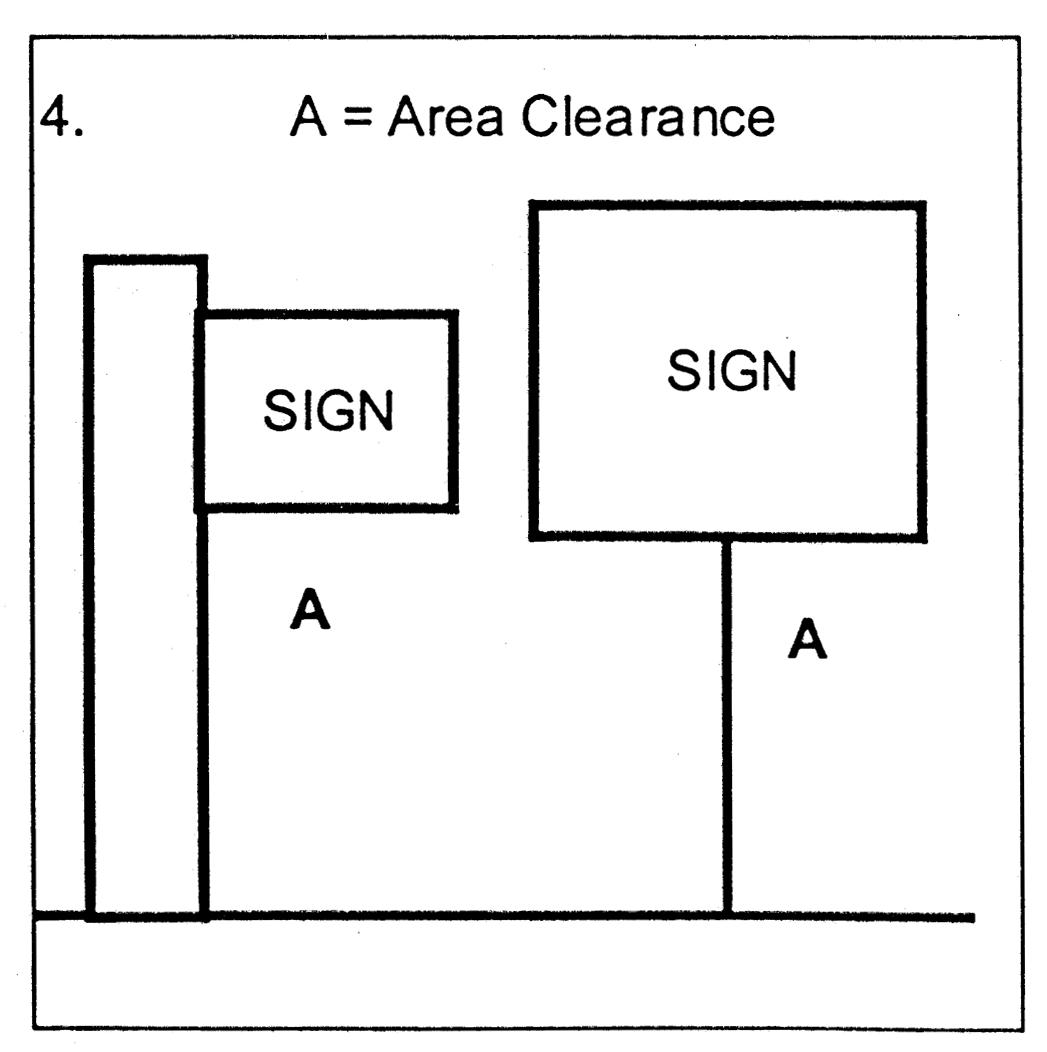 APPENDIX A - ZONING   Code of Ordinances   Irmo, SC