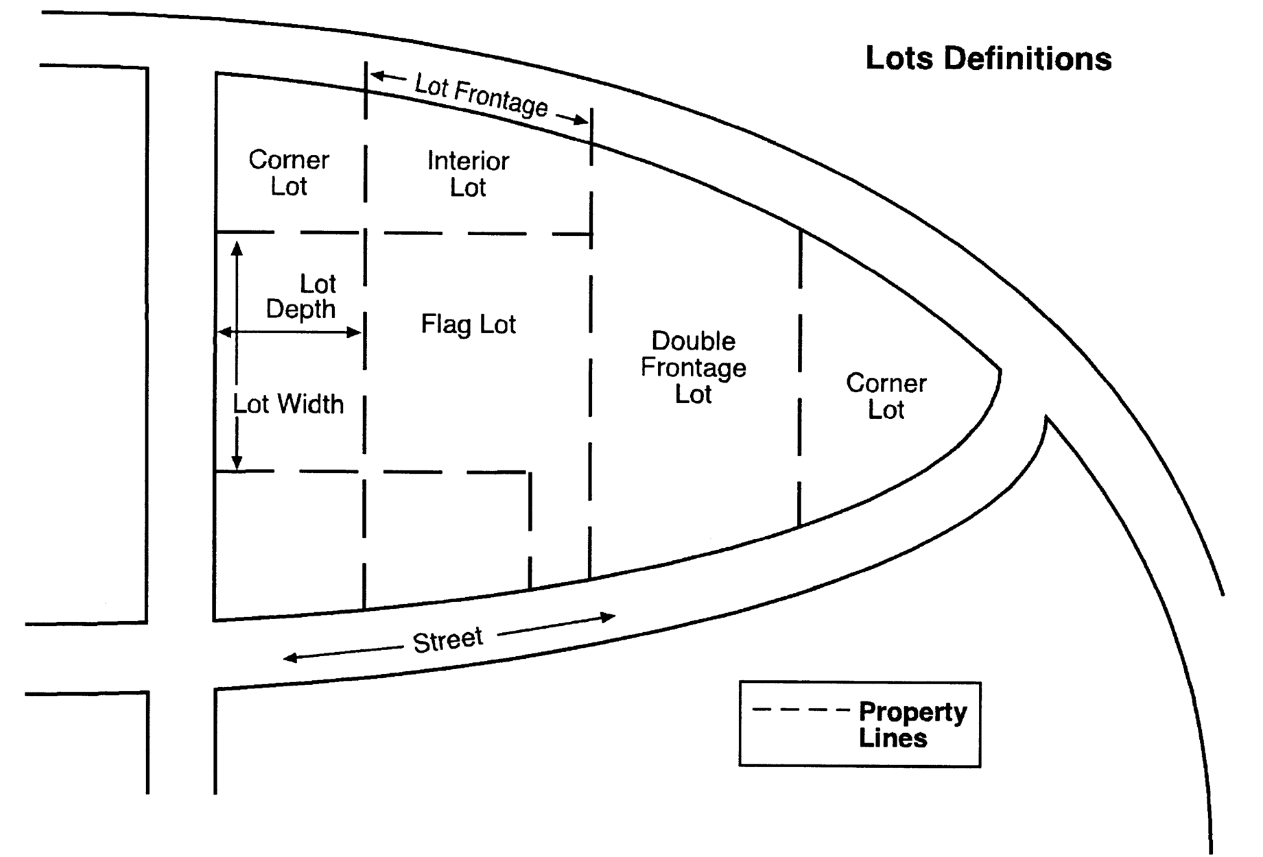 Chapter 38 - ZONING | Land Development Code | Las Cruces, NM