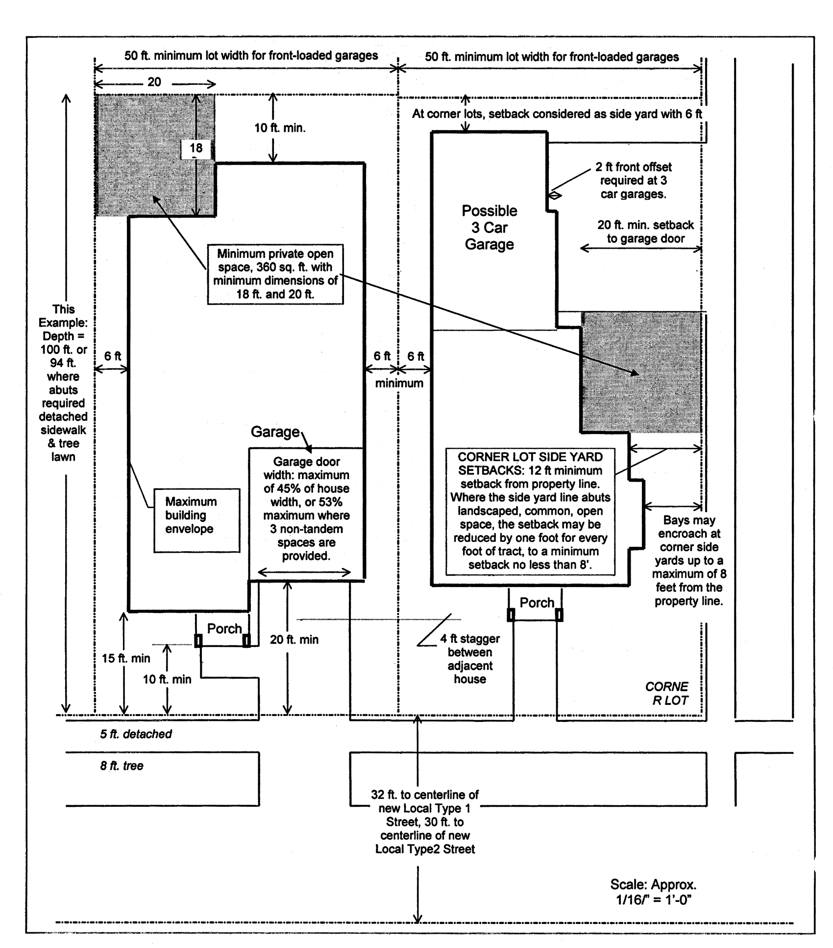 Fine Article 11 General Development Regulations Building And Download Free Architecture Designs Viewormadebymaigaardcom