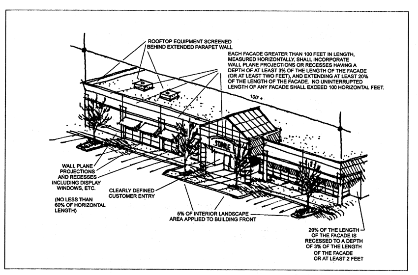 ARTICLE 9  - E-470 ZONE DISTRICT   Building and Zoning