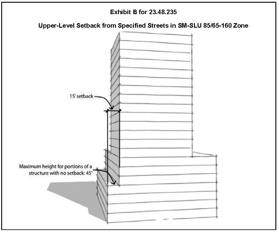 Chapter 23 48 - SEATTLE MIXED | Municipal Code | Seattle, WA