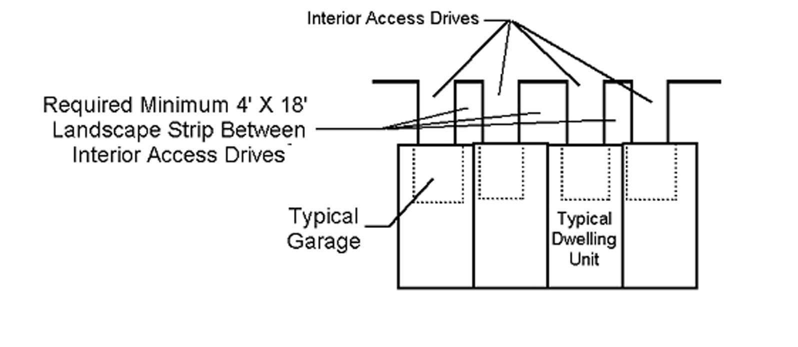 The Window Operation Basically Takes Power And Ground From The Drivers