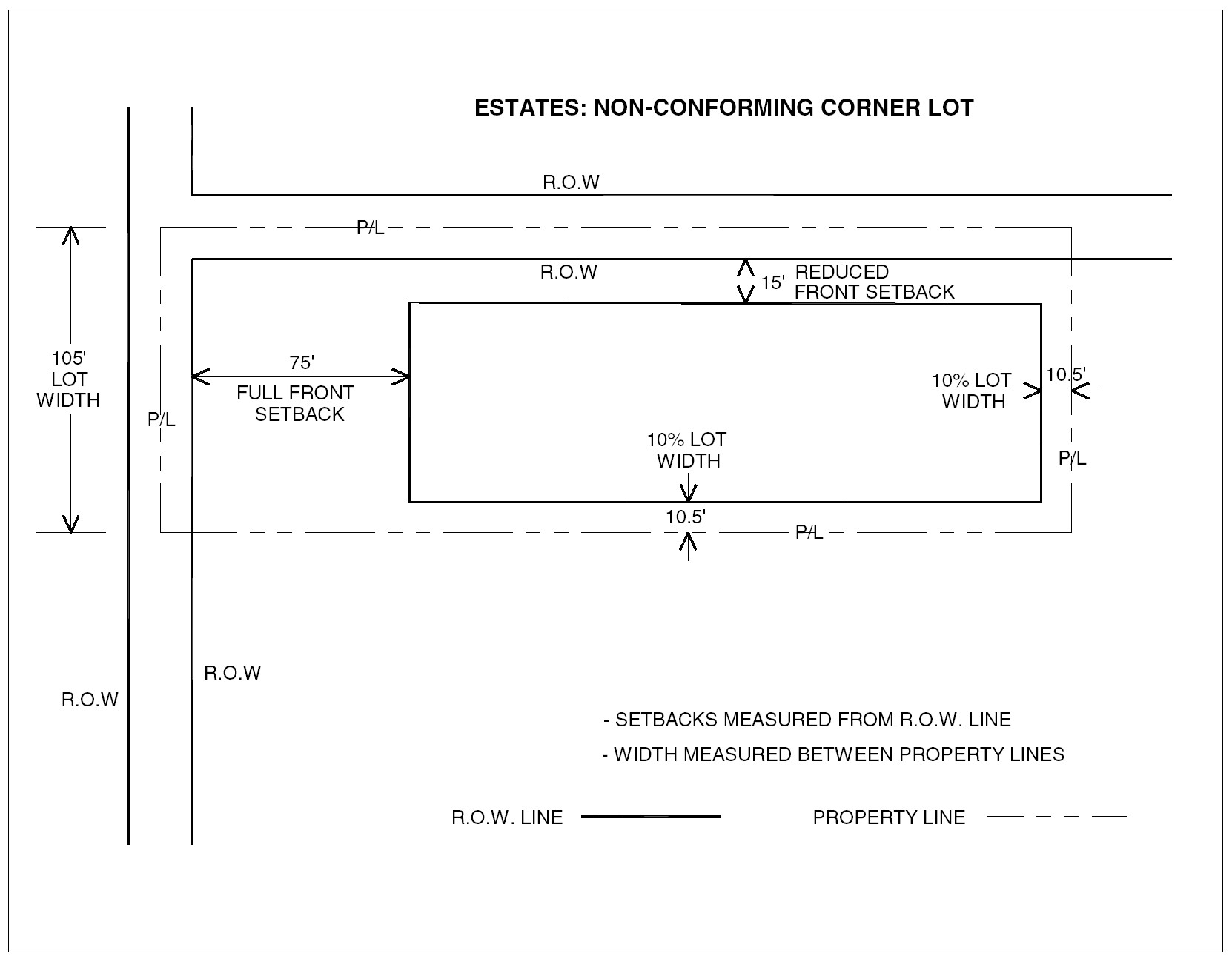 How Do You Measure Current Flowing In A Circuit West Florida