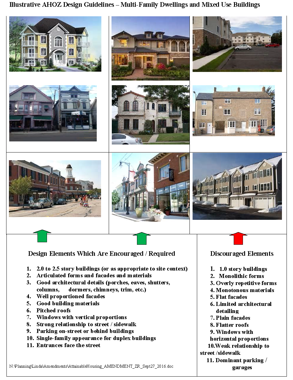 Appendix D Zoning Charter Ordinances And Selected Regulations Avon Ct Municode Library