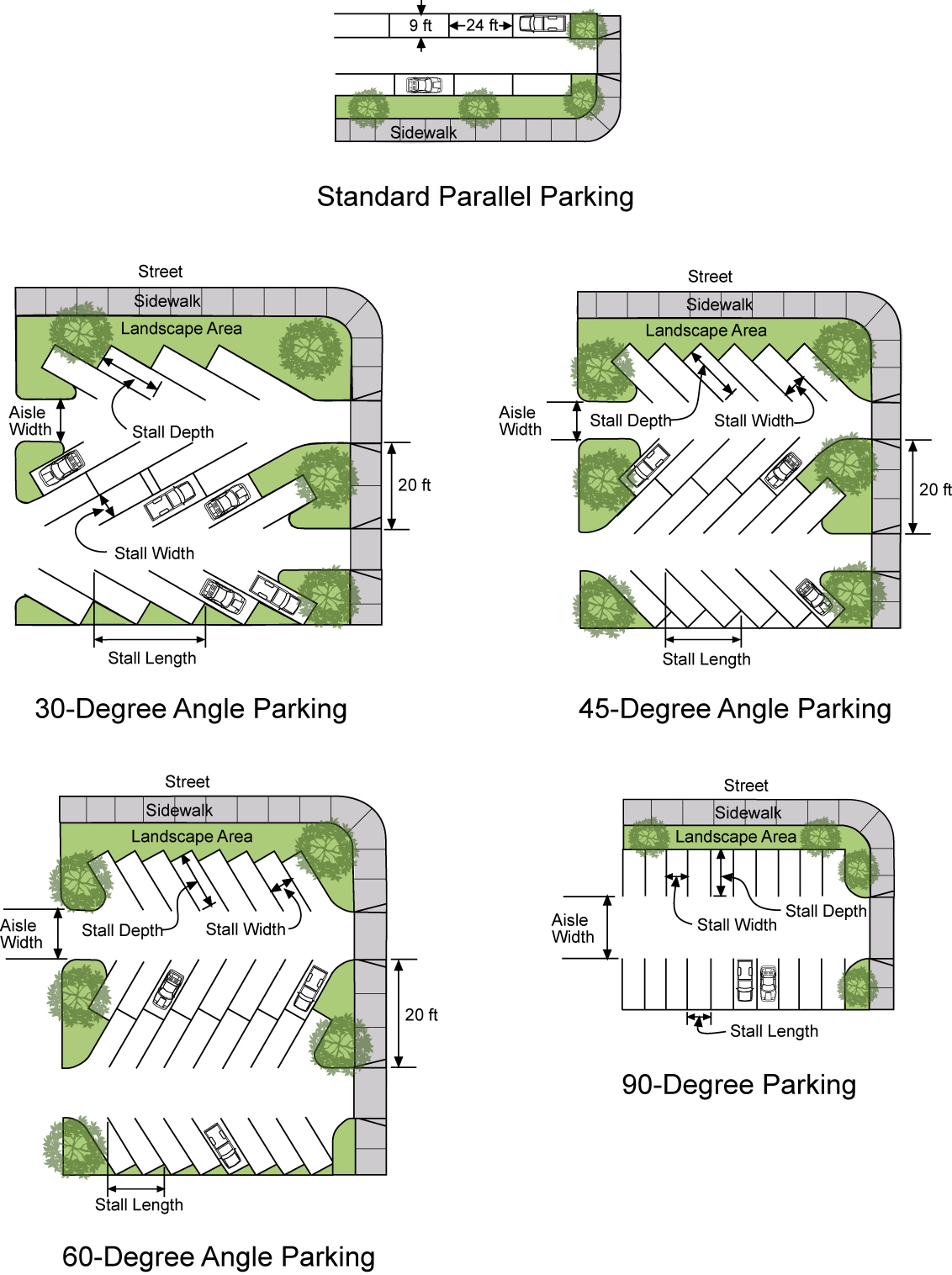 Chapter 19 38 Off Street Parking Regulations And Design