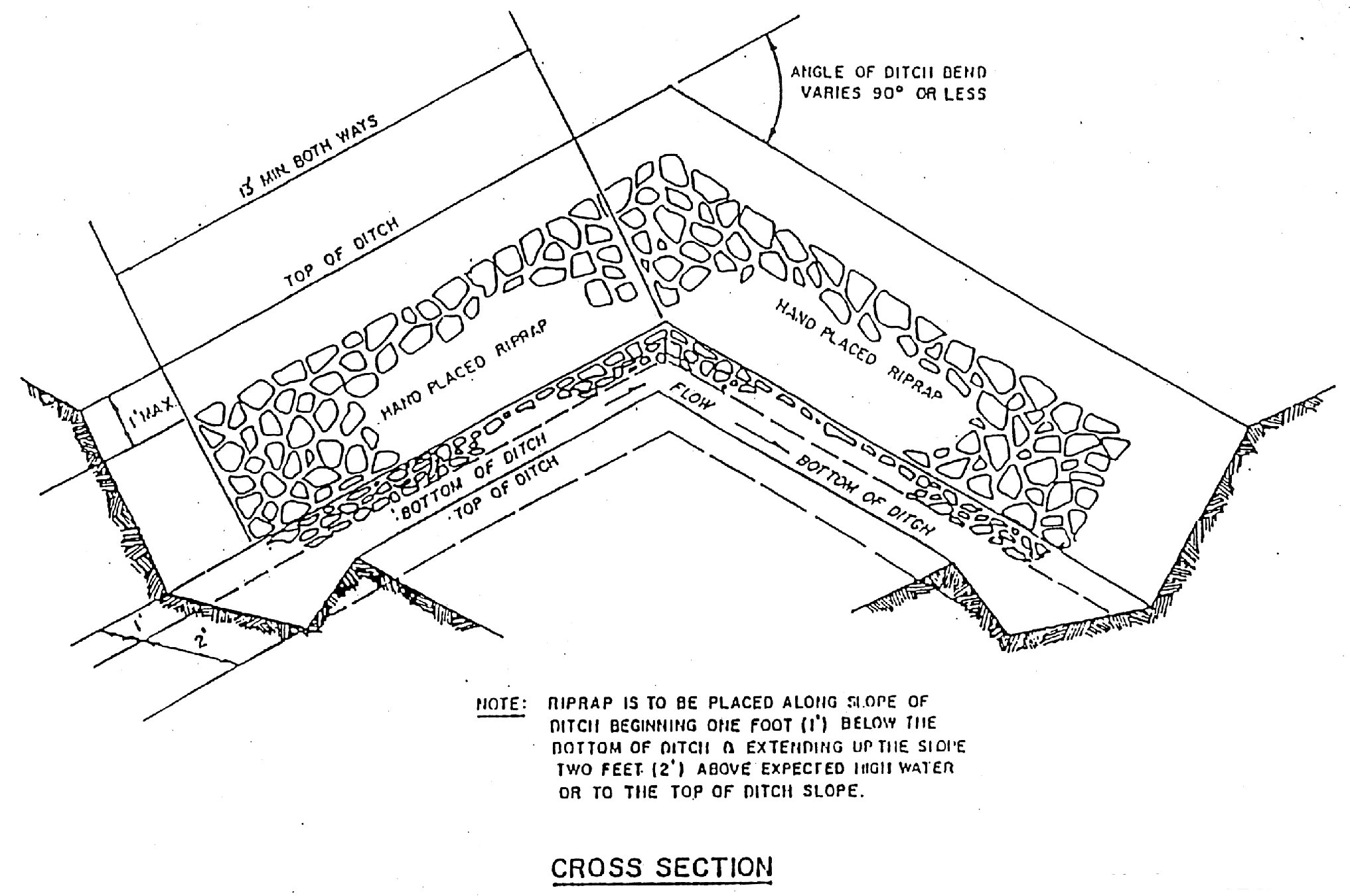 ARTICLE VI  - ROAD CODE APPENDIX   Zoning   Kiawah Island