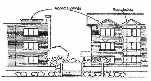 ARTICLE 5  - ZONING DISTRICT REGULATIONS | Zoning Ordinance