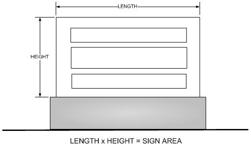 TITLE 4 - BUILDING REGULATIONS   Code of Ordinances   Glen