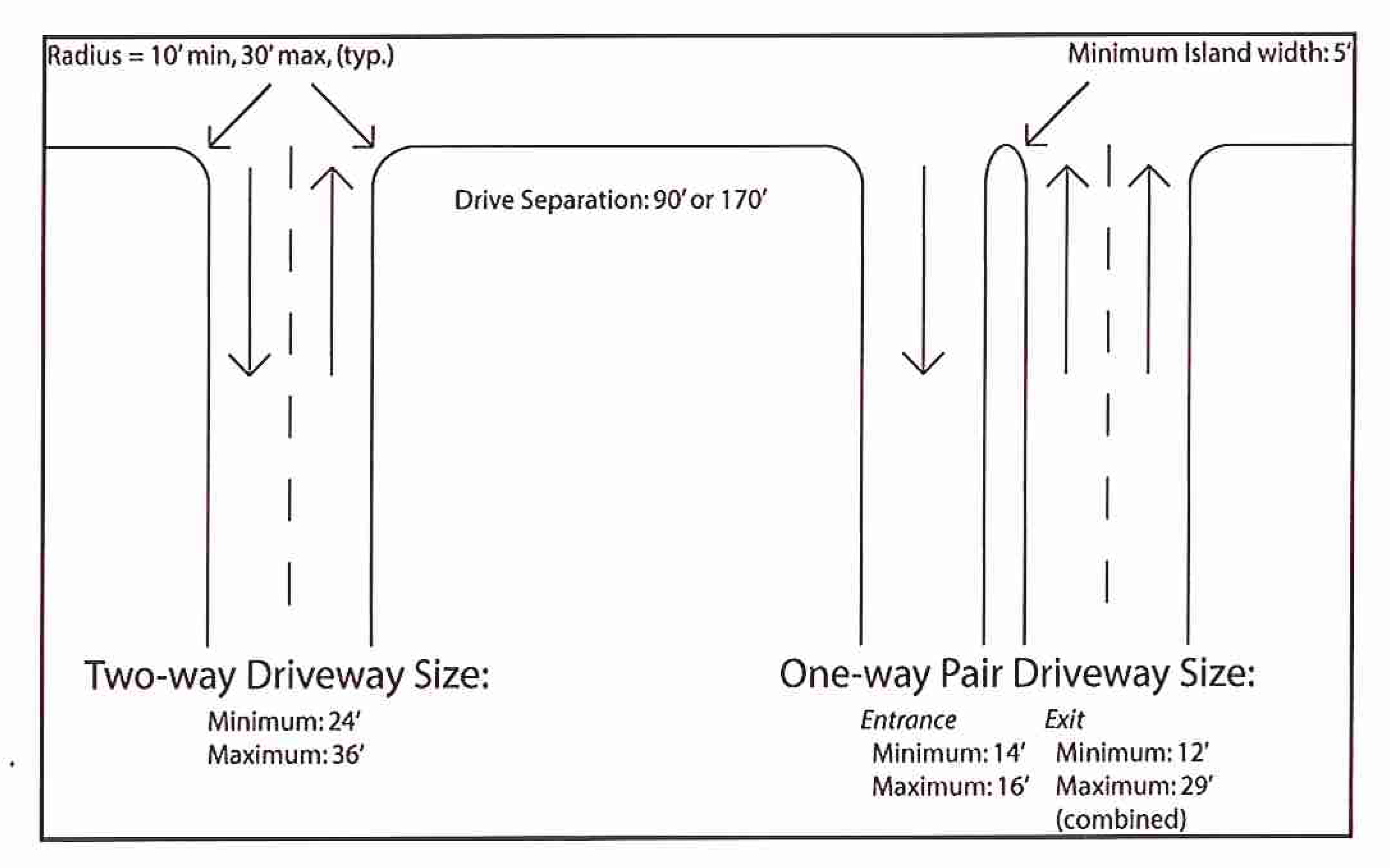 Chapter 21 24 Parking Access And Circulation Requirements