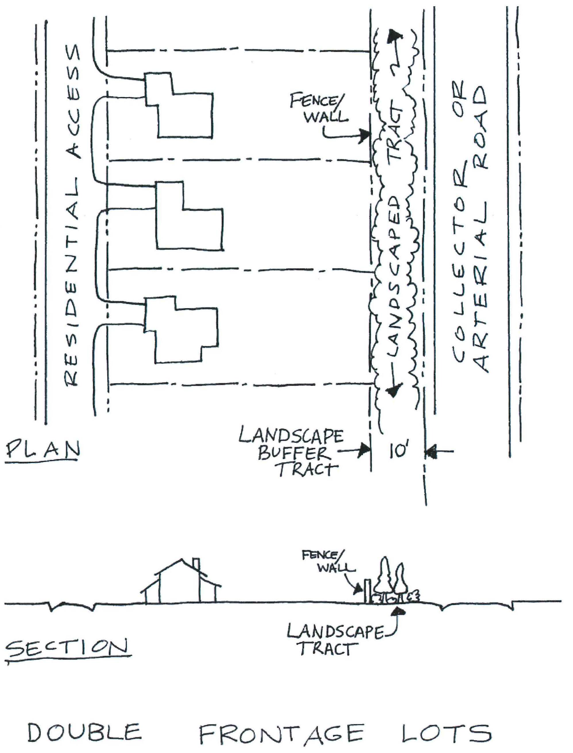 Title 17 - LAND DEVELOPMENT | Code of Ordinances | Camas, WA