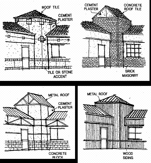 Division 1 - LAND USE AND SITE DESIGN | Code of Ordinances