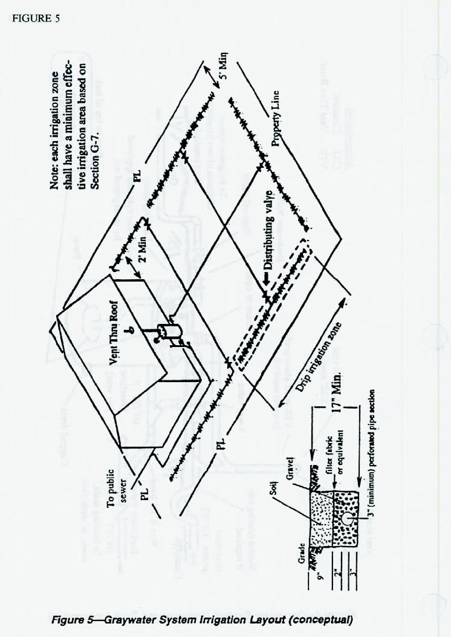 Ay 19 C500 Exam Operational Art And Design