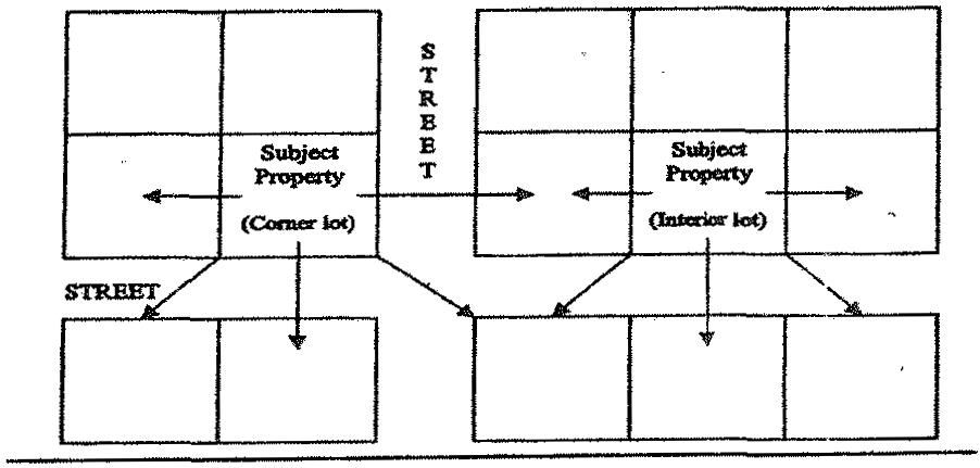 Chapter 24 - BUILDING CODE | Code of Ordinances | Elmhurst