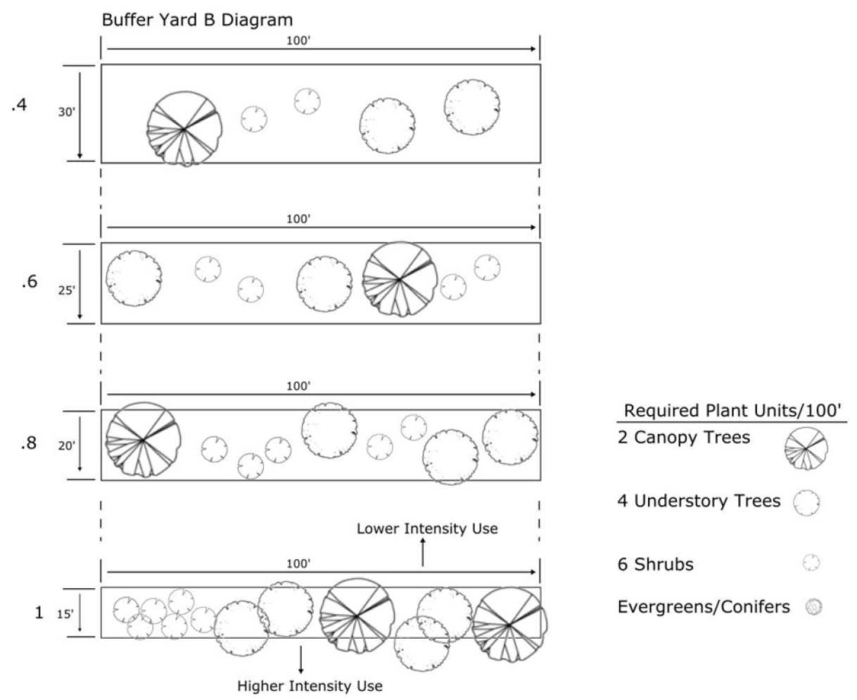 Disposal Besides 100 Sub Panel Wiring On Wiring 220 Outlet Diagram