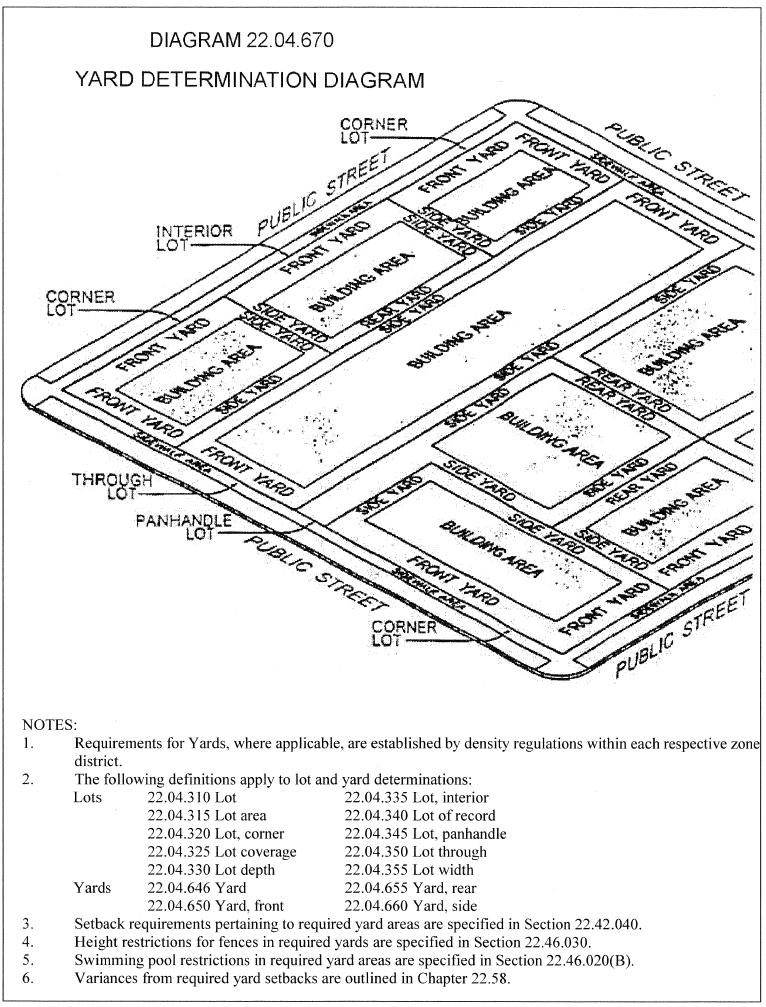 22 04 680 - Zoning map  | Code of Ordinances | Thurston County, WA